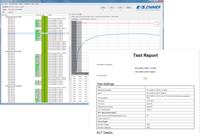 LMG Test Suite, CE Compliance test system by ZES ZIMMER